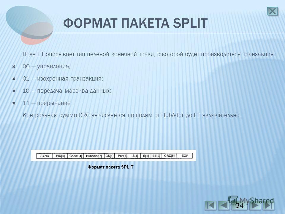 ФОРМАТ ПАКЕТА SPLIT Поле ET описывает тип целевой конечной точки, с которой будет производиться транзакция: 00 управление; 01 изохронная транзакция; 10 передача массива данных; 11 прерывание. Контрольная сумма CRC вычисляется по полям от HubAddr до E