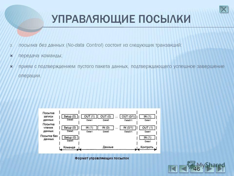 УПРАВЛЯЮЩИЕ ПОСЫЛКИ 3. посылка без данных (No-data Control) состоит из следующих транзакций: передача команды; прием с подтверждением пустого пакета данных, подтверждающего успешное завершение операции. Формат управляющих посылок
