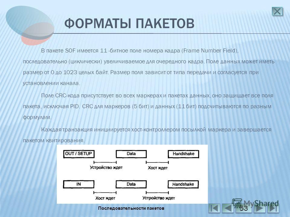 ФОРМАТЫ ПАКЕТОВ 53 В пакете SOF имеется 11 -битное поле номера кадра (Frame Number Field), последовательно (циклически) увеличиваемое для очередного кадра. Поле данных может иметь размер от 0 до 1023 целых байт. Размер поля зависит от типа передачи и