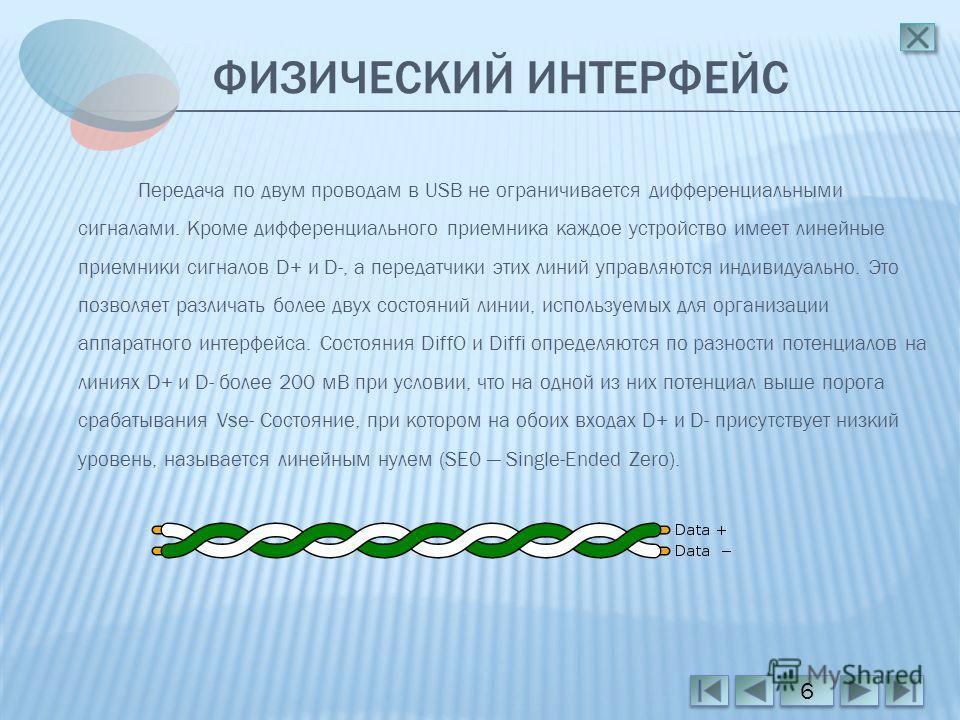 ФИЗИЧЕСКИЙ ИНТЕРФЕЙС Передача по двум проводам в USB не ограничивается дифференциальными сигналами. Кроме дифференциального приемника каждое устройство имеет линейные приемники сигналов D+ и D-, а передатчики этих линий управляются индивидуально. Это