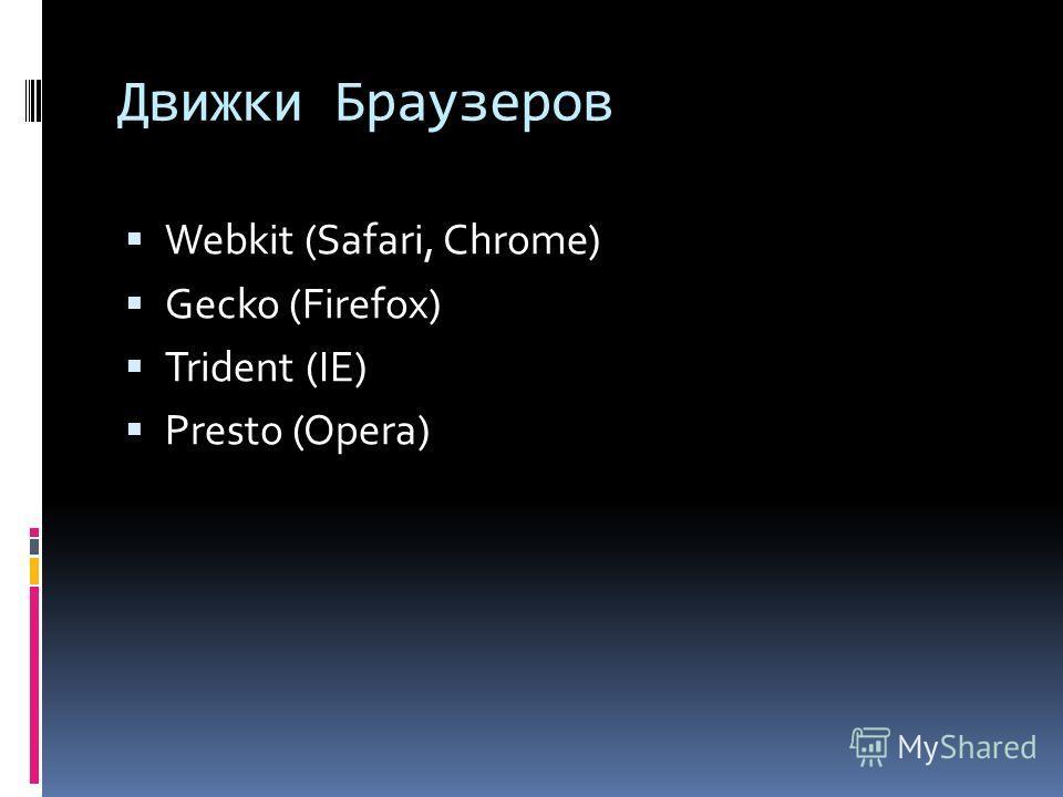 Движки Браузеров Webkit (Safari, Chrome) Gecko (Firefox) Trident (IE) Presto (Opera)