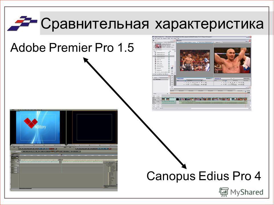Сравнительная характеристика Adobe Premier Pro 1.5 Canopus Edius Pro 4