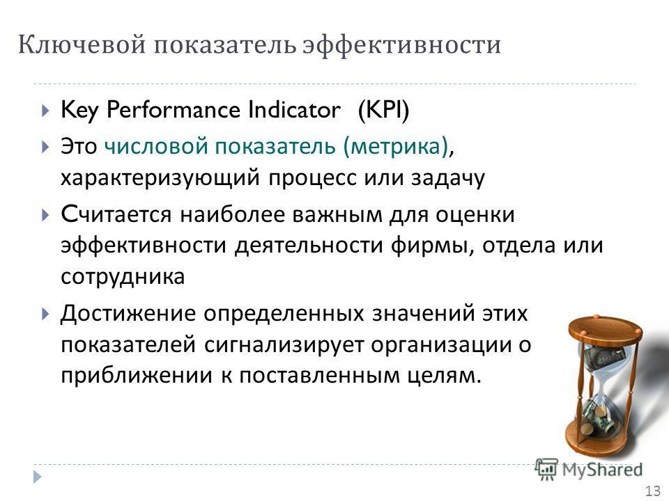 Ключевой показатель эффективности Key Performance Indicator (KPI) Это числовой показатель ( метрика ), характеризующий процесс или задачу C читается наиболее важным для оценки эффективности деятельности фирмы, отдела или сотрудника Достижение определ