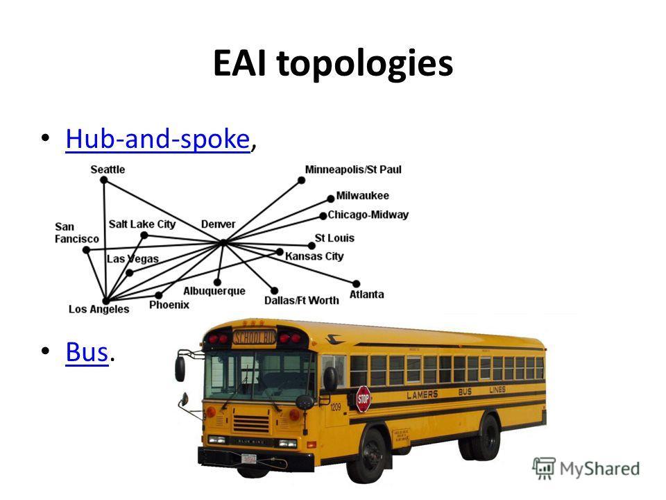 EAI topologies Hub-and-spoke, Hub-and-spoke Bus. Bus