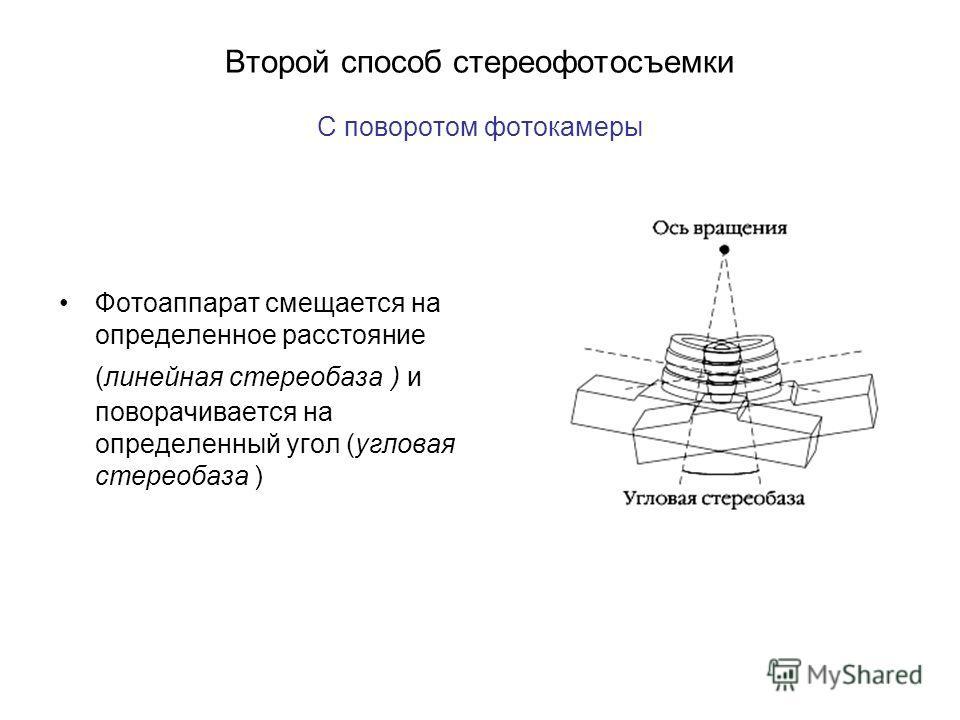 Второй способ стереофотосъемки С поворотом фотокамеры Фотоаппарат смещается на определенное расстояние (линейная стереобаза ) и поворачивается на определенный угол (угловая стереобаза )