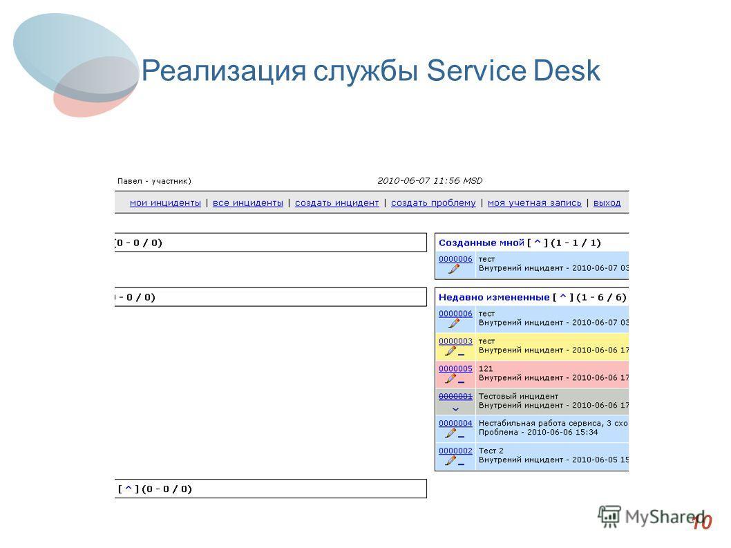 Итоги 10 Реализация службы Service Desk