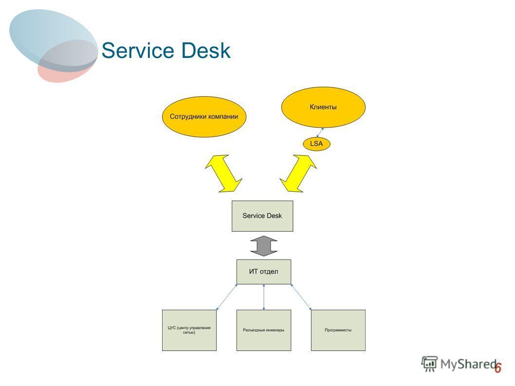 Service Desk 6