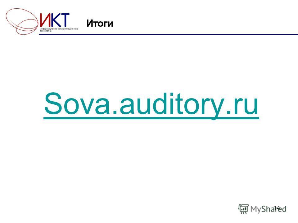 14 Итоги Sova.auditory.ru