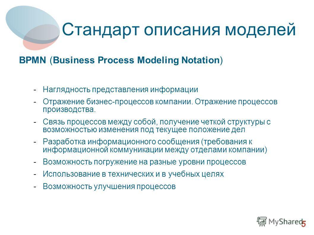 Стандарт описания моделей BPMN (Business Process Modeling Notation) -Наглядность представления информации -Отражение бизнес-процессов компании. Отражение процессов производства. -Связь процессов между собой, получение четкой структуры с возможностью