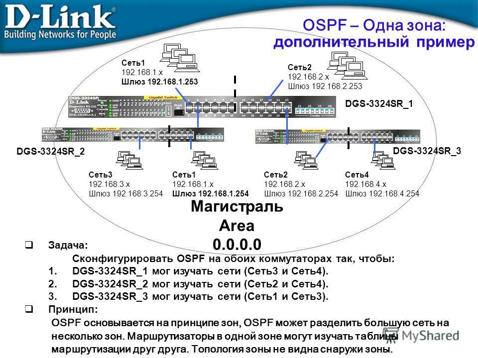OSPF – Одна зона: дополнительный пример Задача: Сконфигурировать OSPF на обоих коммутаторах так, чтобы: 1.DGS-3324SR_1 мог изучать сети (Сеть3 и Сеть4). 2.DGS-3324SR_2 мог изучать сети (Сеть2 и Сеть4). 3.DGS-3324SR_3 мог изучать сети (Сеть1 и Сеть3).