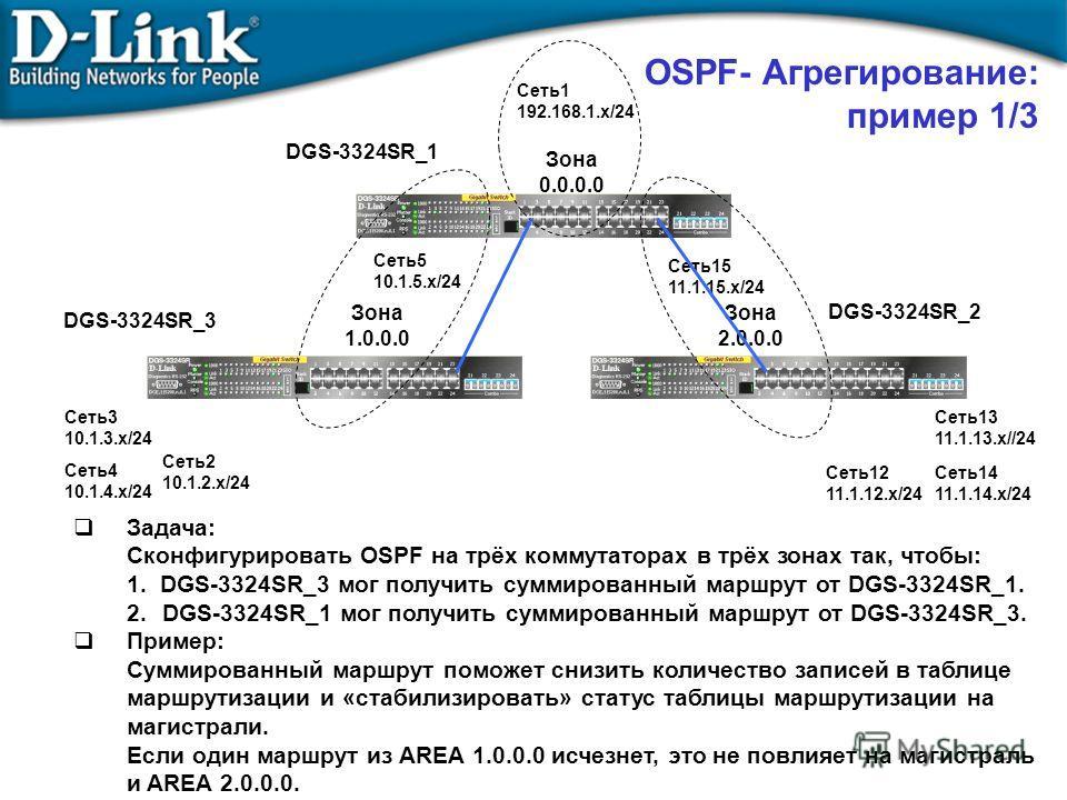 OSPF- Агрегирование: пример 1/3 Задача: Сконфигурировать OSPF на трёх коммутаторах в трёх зонах так, чтобы: 1. DGS-3324SR_3 мог получить суммированный маршрут от DGS-3324SR_1. 2. DGS-3324SR_1 мог получить суммированный маршрут от DGS-3324SR_3. Пример