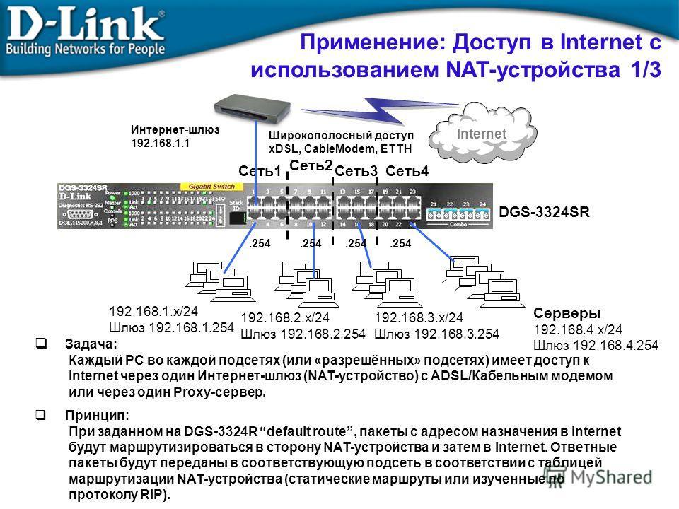 Применение: Доступ в Internet с использованием NAT-устройства 1/3 Задача: Каждый PC во каждой подсетях (или «разрешённых» подсетях) имеет доступ к Internet через один Интернет-шлюз (NAT-устройство) с ADSL/Кабельным модемом или через один Proxy-сервер