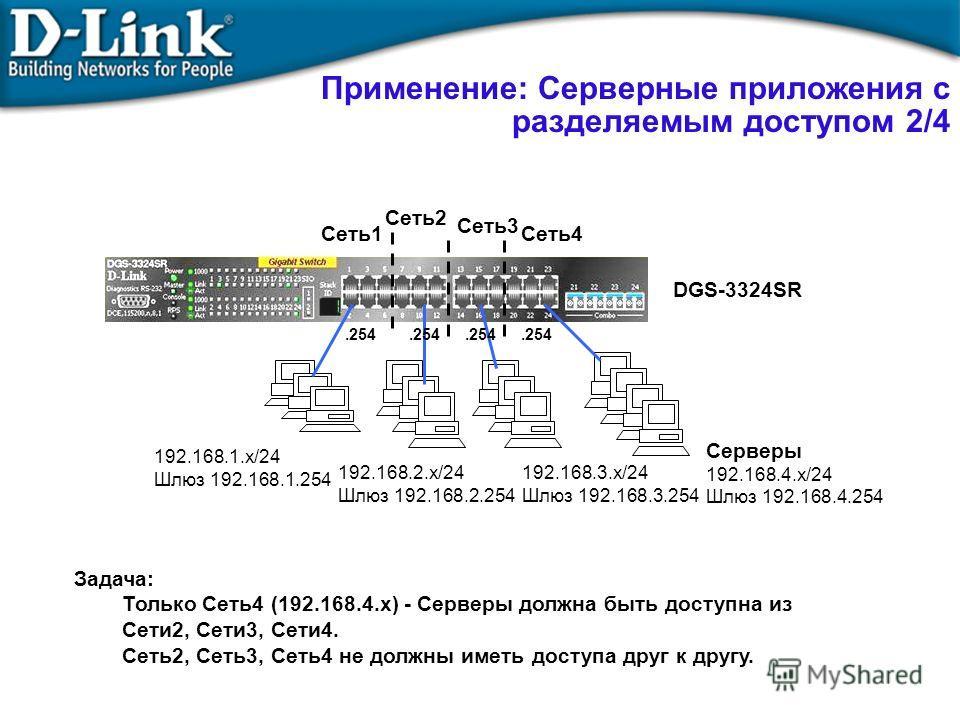 Задача: Только Сеть4 (192.168.4.x) - Серверы должна быть доступна из Сети2, Сети3, Сети4. Сеть2, Сеть3, Сеть4 не должны иметь доступа друг к другу. 192.168.3.x/24 Шлюз 192.168.3.254 192.168.2.x/24 Шлюз 192.168.2.254 Серверы 192.168.4.x/24 Шлюз 192.16