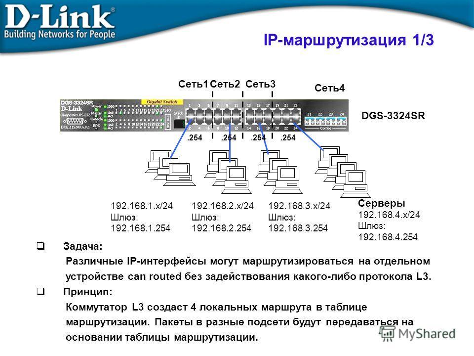 IP-маршрутизация 1/3 Задача: Различные IP-интерфейсы могут маршрутизироваться на отдельном устройстве can routed без задействования какого-либо протокола L3. Принцип: Коммутатор L3 создаст 4 локальных маршрута в таблице маршрутизации. Пакеты в разные