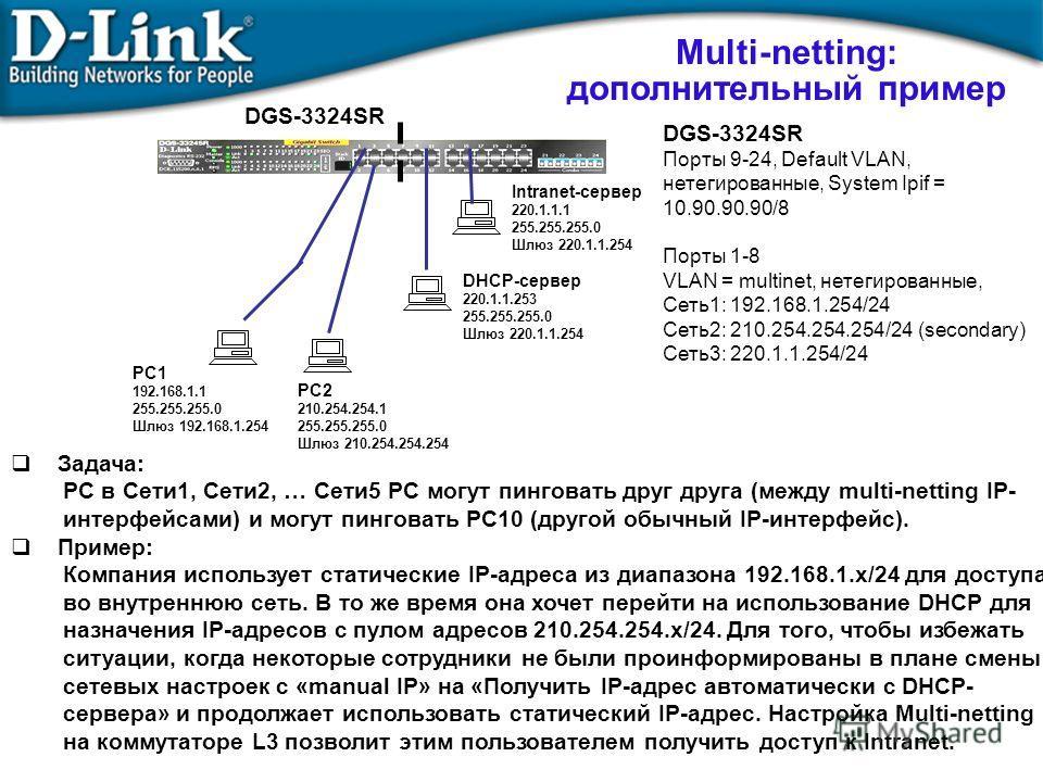 Multi-netting: дополнительный пример Задача: PC в Сети1, Сети2, … Сети5 PC могут пинговать друг друга (между multi-netting IP- интерфейсами) и могут пинговать PC10 (другой обычный IP-интерфейс). Пример: Компания использует статические IP-адреса из ди