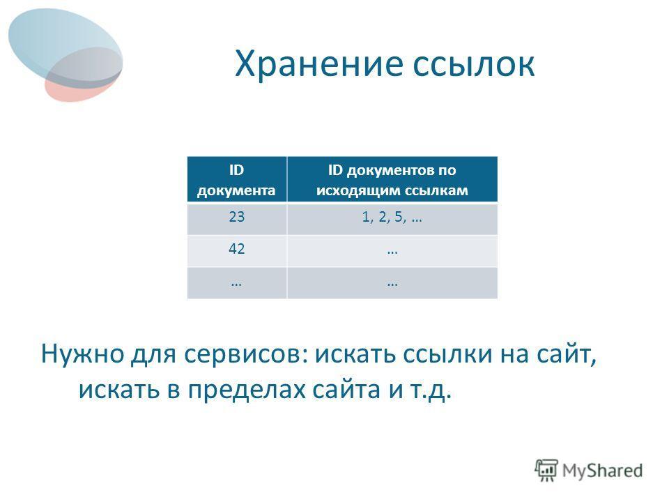 Хранение ссылок Нужно для сервисов: искать ссылки на сайт, искать в пределах сайта и т.д. ID документа ID документов по исходящим ссылкам 231, 2, 5, … 42… ……