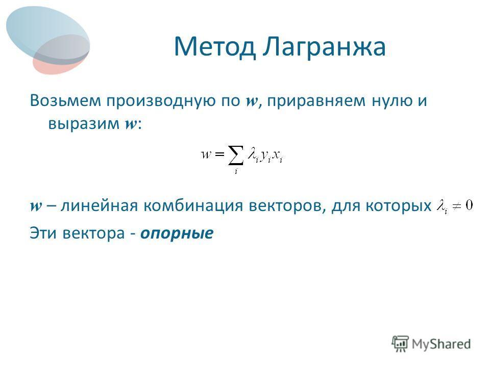 Метод Лагранжа Возьмем производную по w, приравняем нулю и выразим w : w – линейная комбинация векторов, для которых Эти вектора - опорные