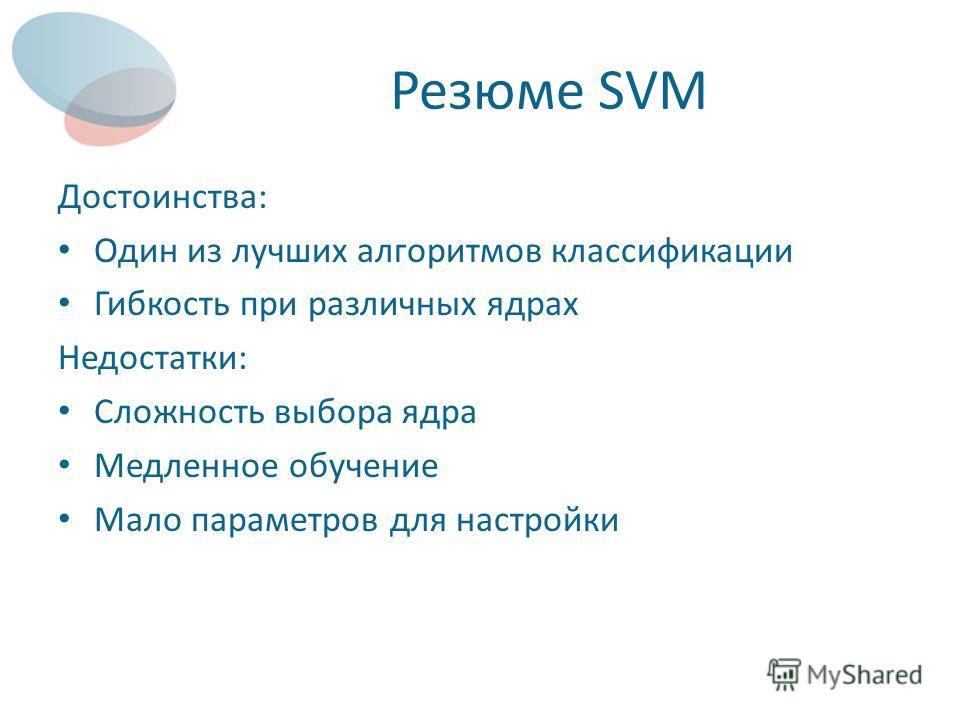 Резюме SVM Достоинства: Один из лучших алгоритмов классификации Гибкость при различных ядрах Недостатки: Сложность выбора ядра Медленное обучение Мало параметров для настройки