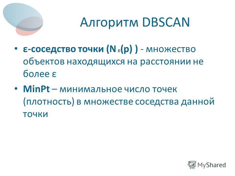 Алгоритм DBSCAN ε-соседство точки (N ε (p) ) - множество объектов находящихся на расстоянии не более ε MinPt – минимальное число точек (плотность) в множестве соседства данной точки
