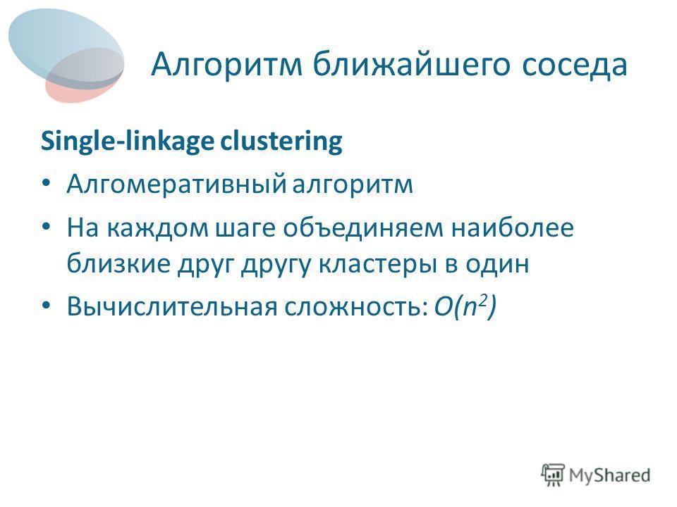 Алгоритм ближайшего соседа Single-linkage clustering Алгомеративный алгоритм На каждом шаге объединяем наиболее близкие друг другу кластеры в один Вычислительная сложность: O(n 2 )