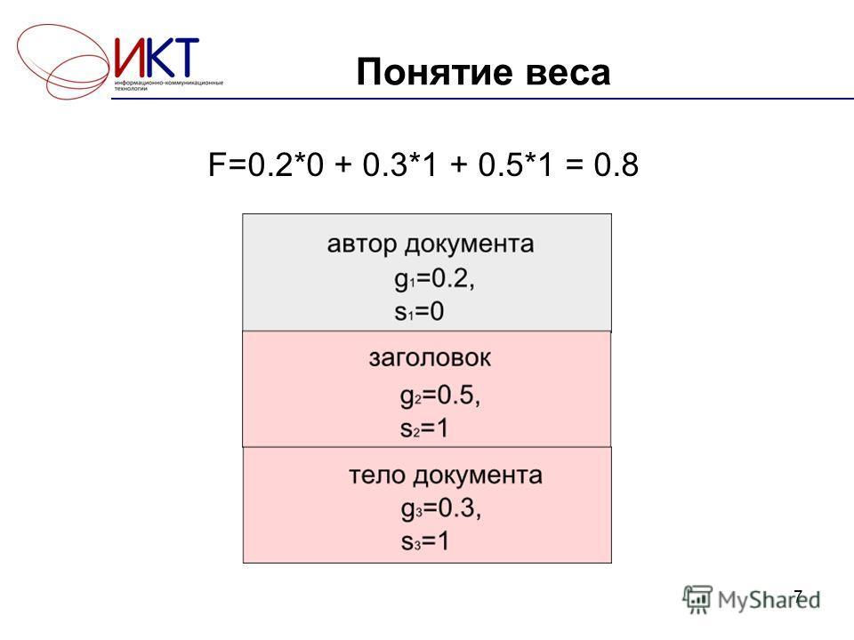 Понятие веса F=0.2*0 + 0.3*1 + 0.5*1 = 0.8 7