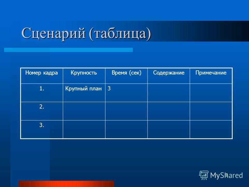 2 Сценарий (таблица) Номер кадраКрупностьВремя (сек)СодержаниеПримечание 1.Крупный план3 2. 3.