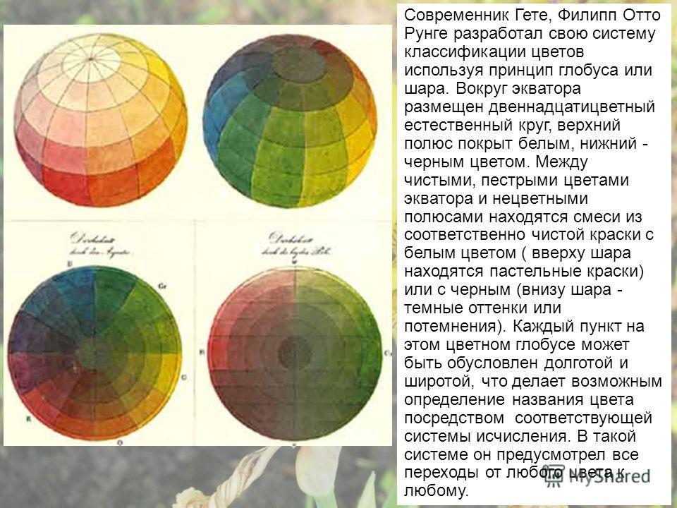 Современник Гете, Филипп Отто Рунге разработал свою систему классификации цветов используя принцип глобуса или шара. Вокруг экватора размещен двеннадцатицветный естественный круг, верхний полюс покрыт белым, нижний - черным цветом. Между чистыми, пес