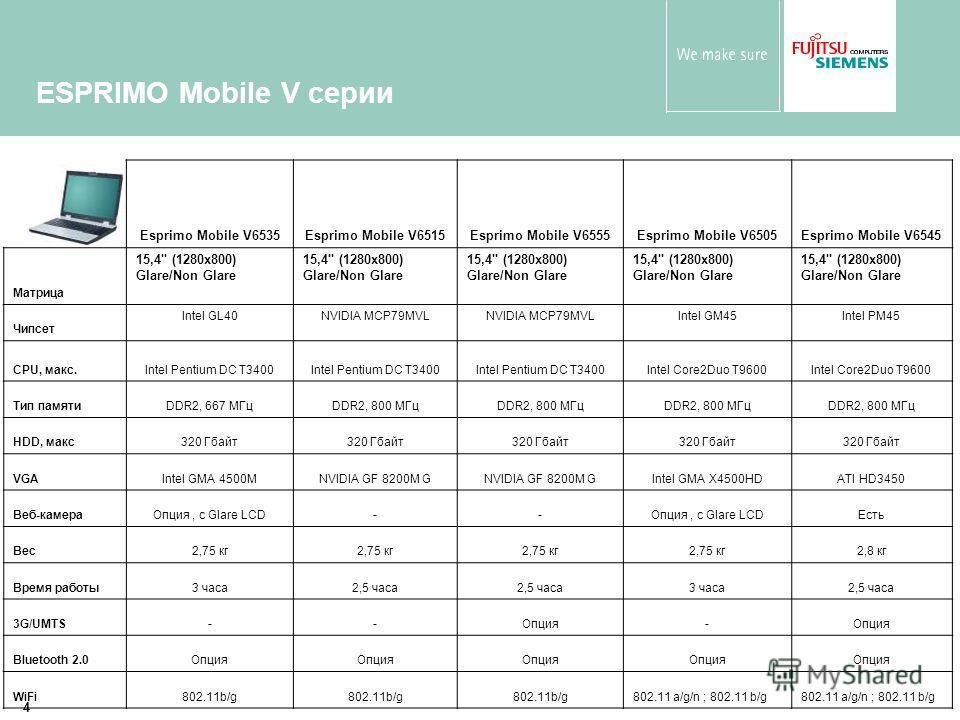4 Esprimo Mobile V6535Esprimo Mobile V6515Esprimo Mobile V6555Esprimo Mobile V6505Esprimo Mobile V6545 Матрица 15,4