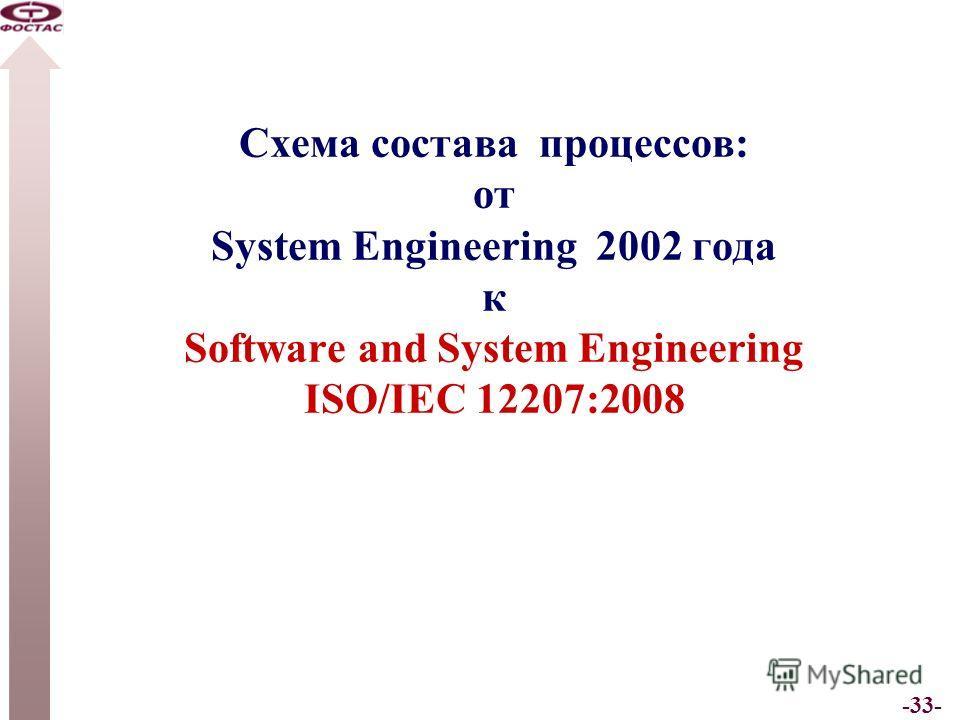 -33- Схема состава процессов: от System Engineering 2002 года к Software and System Engineering ISO/IEC 12207:2008