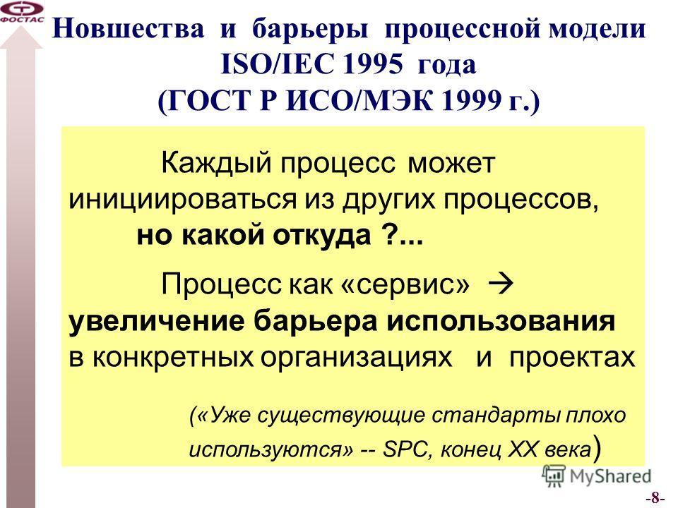 -8- Новшества и барьеры процессной модели ISO/IEC 1995 года (ГОСТ Р ИСО/МЭК 1999 г.) Работы Процесс Назначение Выходы Работы Процесс Назначение Выходы Работы Процесс Назначение Выходы Каждый процесс может инициироваться из других процессов, но какой