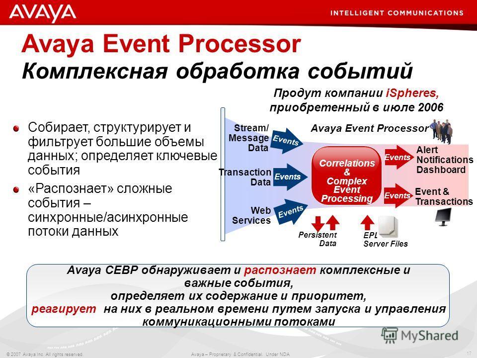 17 © 2007 Avaya Inc. All rights reserved. Avaya – Proprietary & Confidential. Under NDA Avaya Event Processor Комплексная обработка событий Собирает, структурирует и фильтрует большие объемы данных; определяет ключевые события «Распознает» сложные со