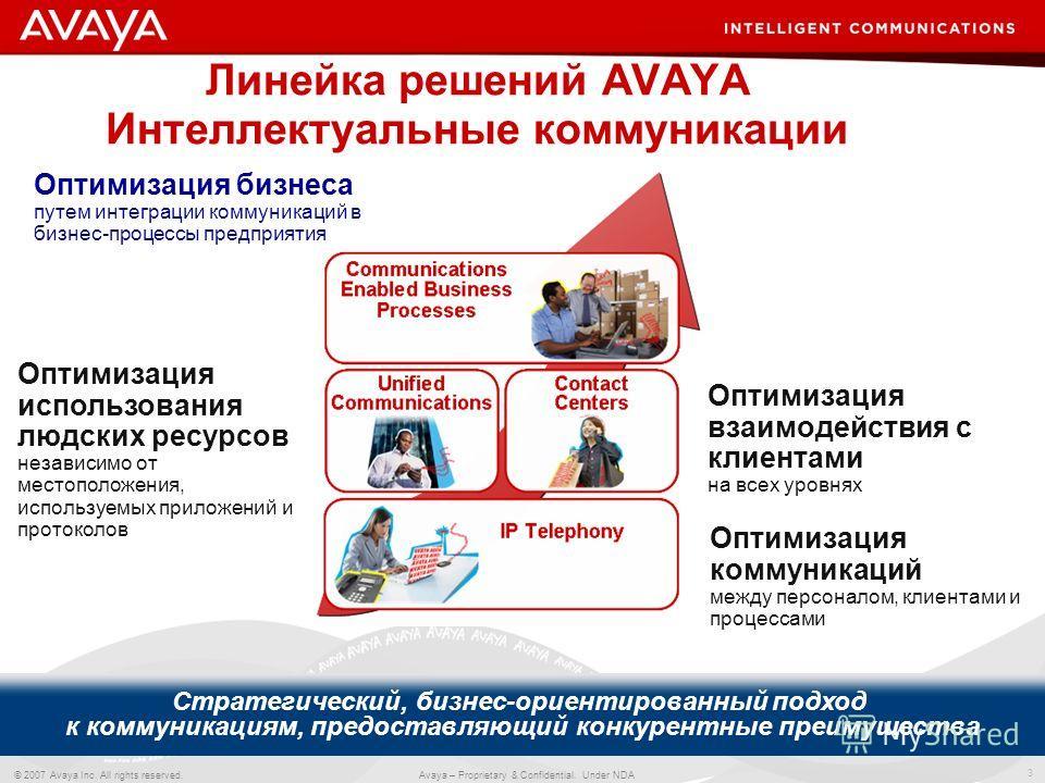3 © 2007 Avaya Inc. All rights reserved. Avaya – Proprietary & Confidential. Under NDA Оптимизация использования людских ресурсов независимо от местоположения, используемых приложений и протоколов Оптимизация коммуникаций между персоналом, клиентами