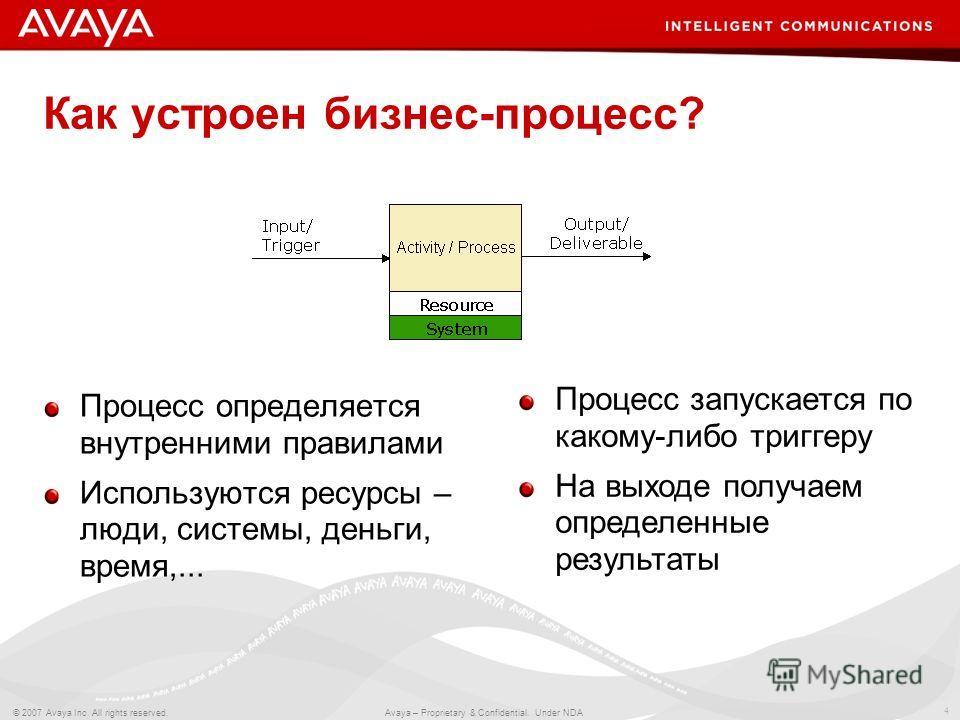 4 © 2007 Avaya Inc. All rights reserved. Avaya – Proprietary & Confidential. Under NDA Как устроен бизнес-процесс? Процесс определяется внутренними правилами Используются ресурсы – люди, системы, деньги, время,... Процесс запускается по какому-либо т