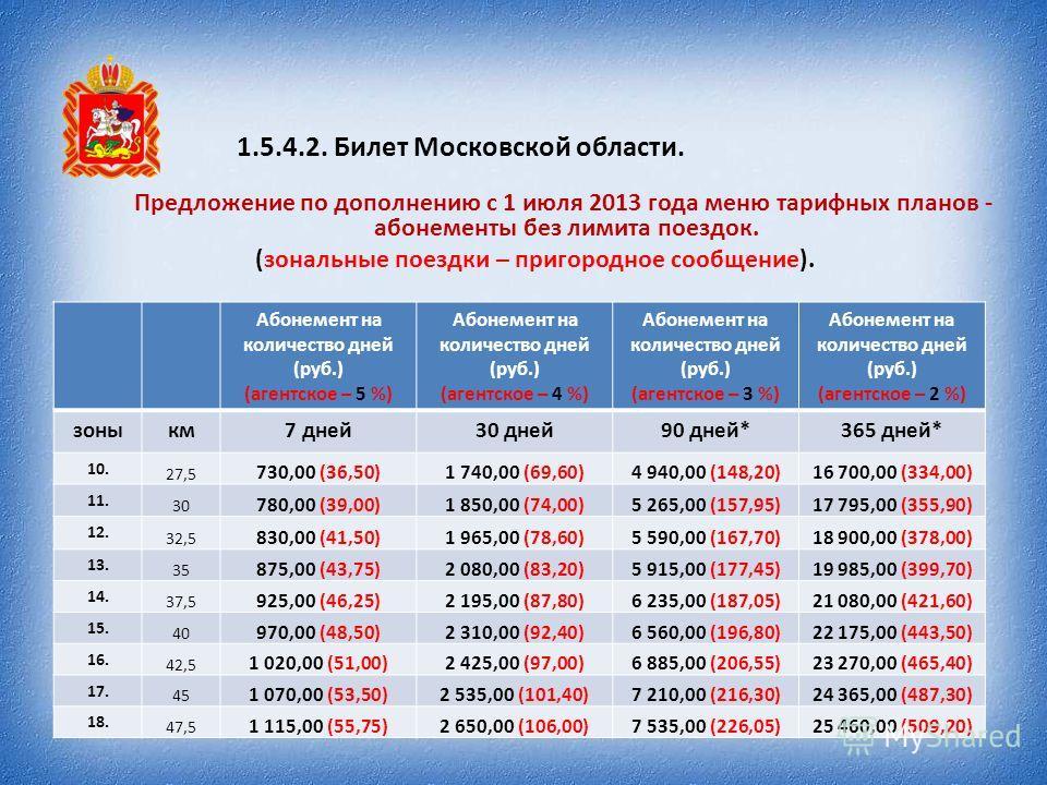 1.5.4.2. Билет Московской области. Предложение по дополнению с 1 июля 2013 года меню тарифных планов - абонементы без лимита поездок. (зональные поездки – пригородное сообщение). Абонемент на количество дней (руб.) (агентское – 5 %) Абонемент на коли