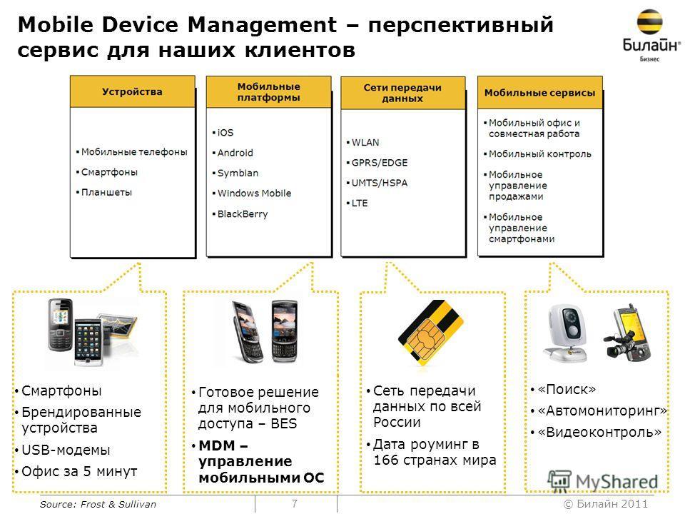 © Билайн 2011 7 Mobile Device Management – перспективный сервис для наших клиентов Смартфоны Брендированные устройства USB-модемы Офис за 5 минут Готовое решение для мобильного доступа – BES MDM – управление мобильными ОС Сеть передачи данных по всей