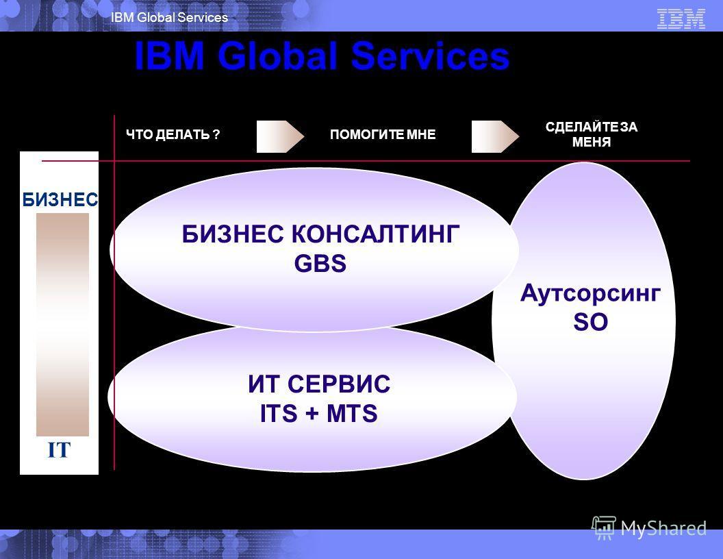 IBM Global Services БИЗНЕС IT ИТ СЕРВИС ITS + MTS БИЗНЕС КОНСАЛТИНГ GBS ЧТО ДЕЛАТЬ ?ПОМОГИТЕ МНЕ СДЕЛАЙТЕ ЗА МЕНЯ IBM Global Services Аутсорсинг SO