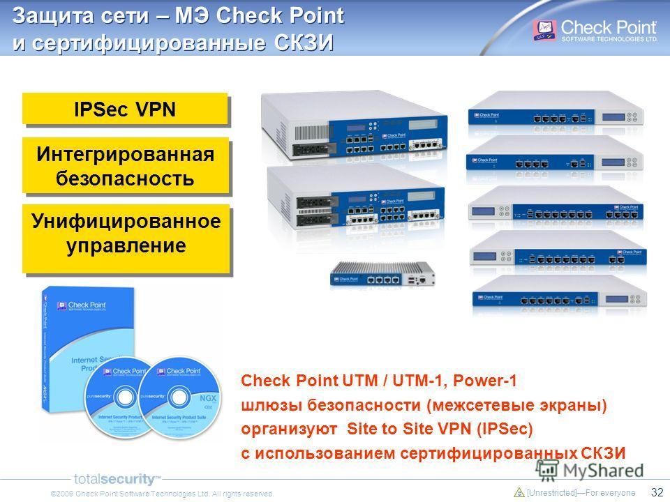 32 [Unrestricted]For everyone ©2009 Check Point Software Technologies Ltd. All rights reserved. Защита сети – МЭ Check Point и сертифицированные СКЗИ Унифицированное управление IPSec VPN Интегрированная безопасность Check Point UTM / UTM-1, Power-1 ш
