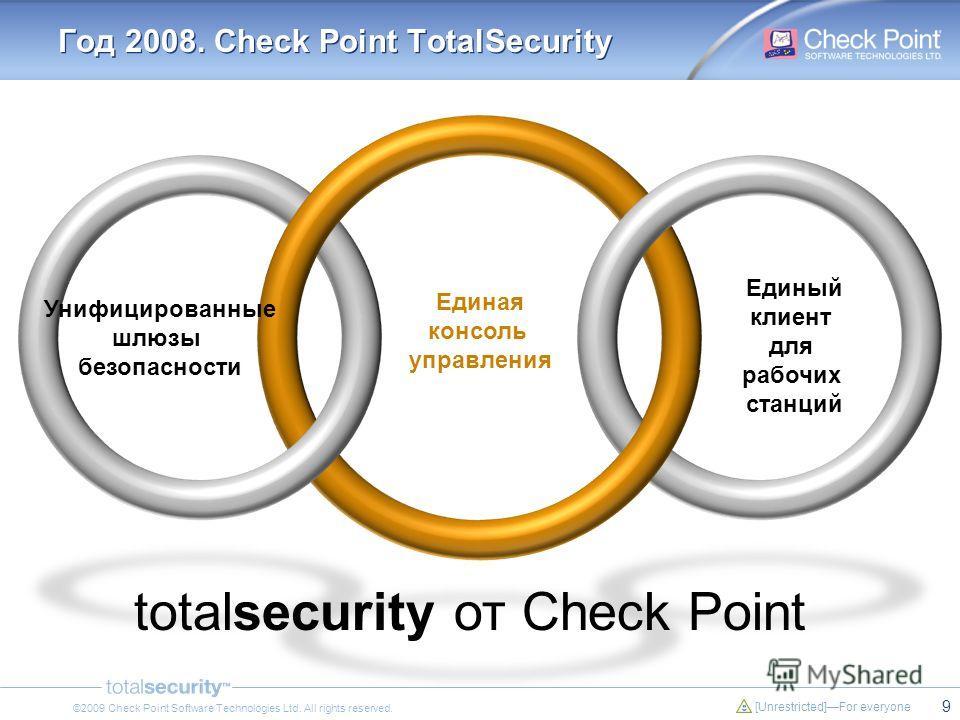 9 [Unrestricted]For everyone ©2009 Check Point Software Technologies Ltd. All rights reserved. Год 2008. Check Point TotalSecurity Унифицированные шлюзы безопасности Единый клиент для рабочих станций Единая консоль управления totalsecurity от Check P