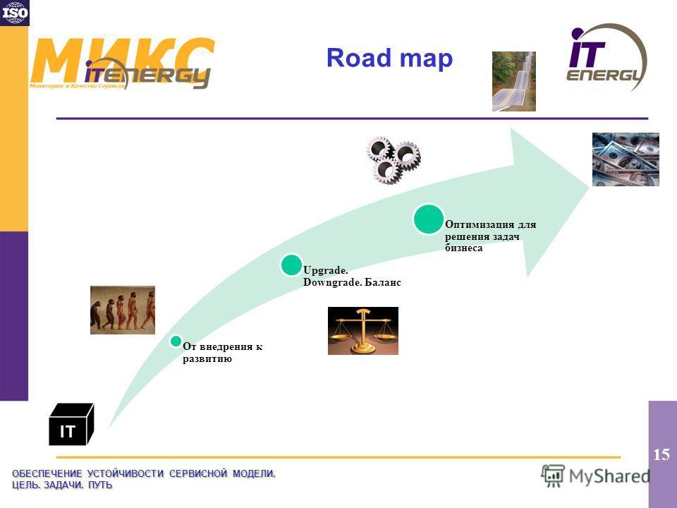 15 Road map ОБЕСПЕЧЕНИЕ УСТОЙЧИВОСТИ СЕРВИСНОЙ МОДЕЛИ. ЦЕЛЬ. ЗАДАЧИ. ПУТЬ От внедрения к развитию Upgrade. Downgrade. Баланс Оптимизация для решения задач бизнеса IT