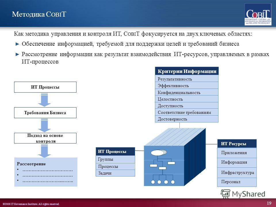 ©2008 IT Governance Institute. All rights reserved. 19 Методика C OBI T Как методика управления и контроля ИТ, C OBI T фокусируется на двух ключевых областях: Обеспечение информацией, требуемой для поддержки целей и требований бизнеса Рассмотрение ин