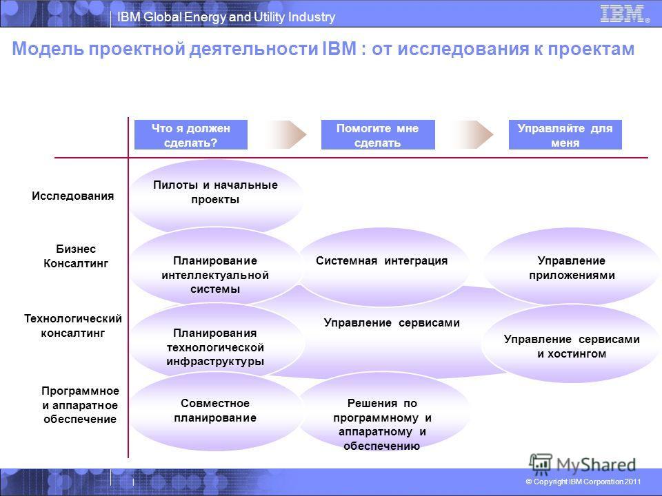 IBM Global Energy and Utility Industry © Copyright IBM Corporation 2011 | Модель проектной деятельности IBM : от исследования к проектам Бизнес Консалтинг Пилоты и начальные проекты Что я должен сделать? Помогите мне сделать Управляйте для меня Иссле
