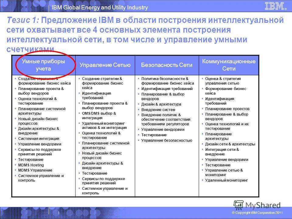 IBM Global Energy and Utility Industry © Copyright IBM Corporation 2011 | Тезис 1: Предложение IBM в области построения интеллектуальной сети охватывает все 4 основных элемента построения интеллектуальной сети, в том числе и управление умными счетчик