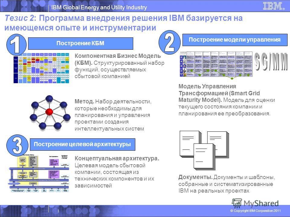 IBM Global Energy and Utility Industry © Copyright IBM Corporation 2011 | Тезис 2: Программа внедрения решения IBM базируется на имеющемся опыте и инструментарии Компонентная Бизнес Модель (КБМ). Структурированный набор функций, осуществляемых сбытов