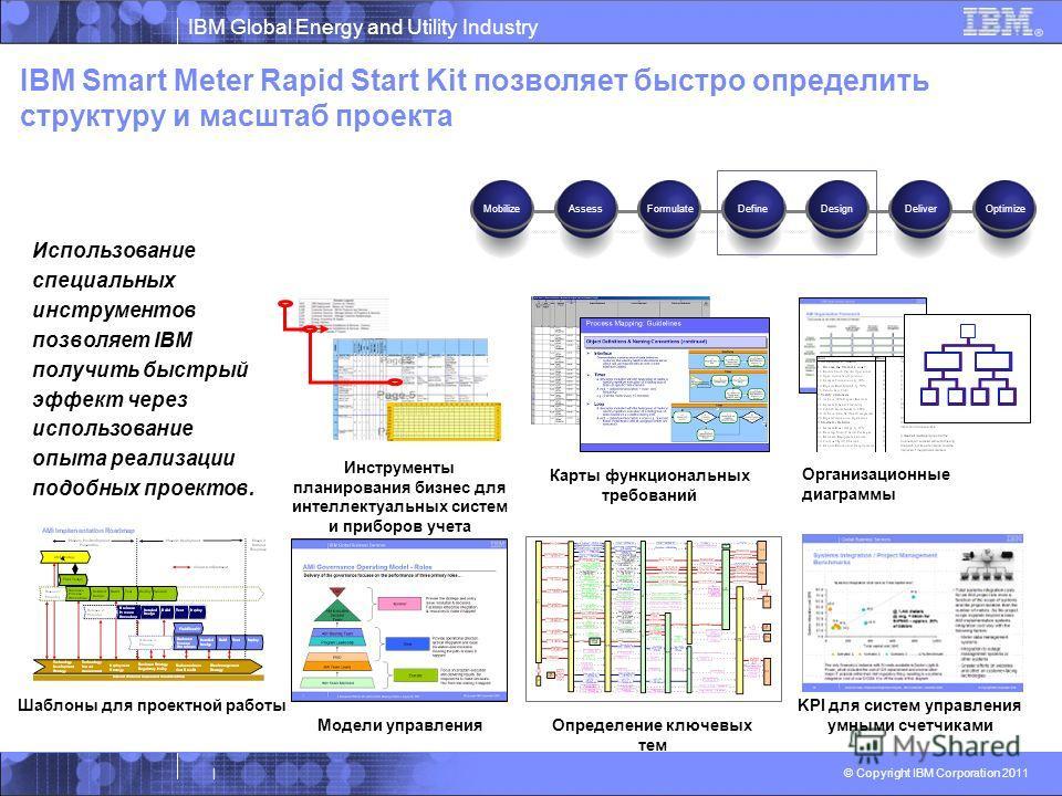 IBM Global Energy and Utility Industry © Copyright IBM Corporation 2011 | IBM Smart Meter Rapid Start Kit позволяет быстро определить структуру и масштаб проекта KPI для систем управления умными счетчиками Модели управленияОпределение ключевых тем Op