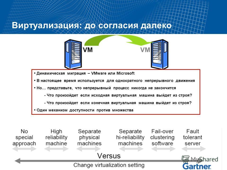 . © 2010 Gartner, Inc. All Rights Reserved. 13 Виртуализация: до согласия далеко Динамическая миграция – VMware или Microsoft В настоящее время используется для однократного непрерывного движения Но… представьте, что непрерывный процесс никогда не за