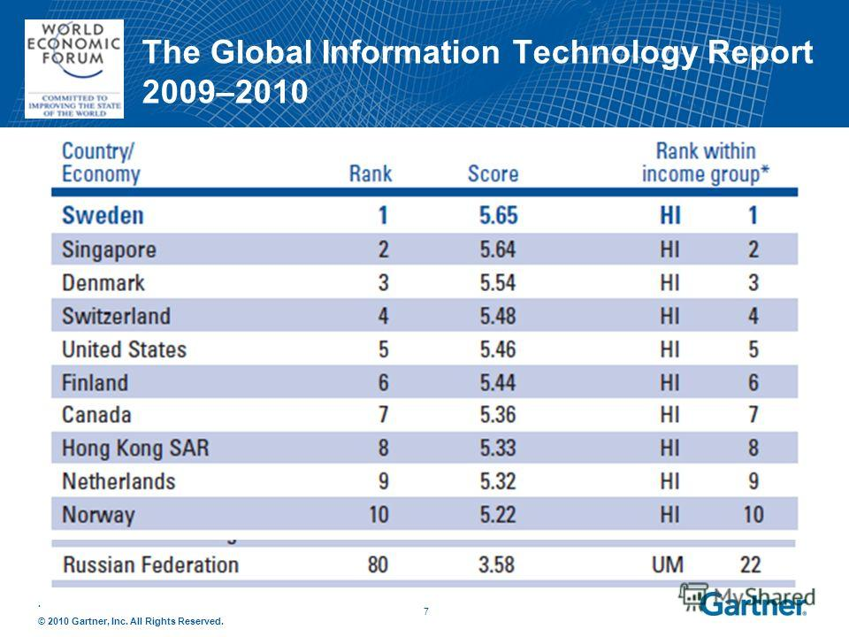 . © 2010 Gartner, Inc. All Rights Reserved. 7 The Global Information Technology Report 2009–2010