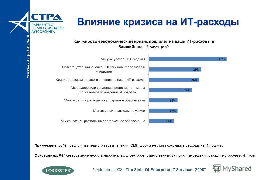 Влияние кризиса на ИТ-расходы September 2008 The State Of Enterprise IT Services: 2008 Примечание: 90 % предприятий индустрии развлечений, СМИ, досуга не стали сокращать расходы на ИТ-услуги. Основано на: 947 североамериканских и европейских директор