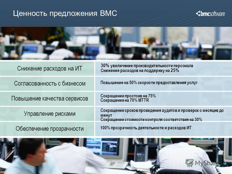 © Copyright 12/10/2013 BMC Software, Inc 15 Ценность предложения BMC Снижение расходов на ИТ Согласованность с бизнесом Повышение качества сервисов Управление рисками Обеспечение прозрачности 30% увеличение производительности персонала Снижение расхо