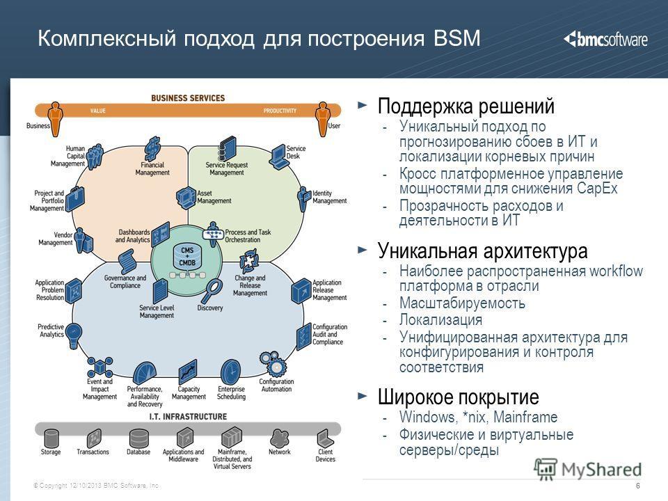© Copyright 12/10/2013 BMC Software, Inc 6 Комплексный подход для построения BSM Поддержка решений - Уникальный подход по прогнозированию сбоев в ИТ и локализации корневых причин - Кросс платформенное управление мощностями для снижения CapEx - Прозра