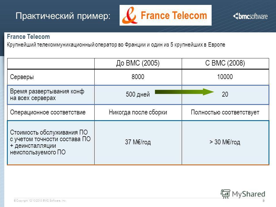 © Copyright 12/10/2013 BMC Software, Inc 9 France Telecom Крупнейший телекоммуникационный оператор во Франции и один из 5 крупнейших в Европе Практический пример: > 30 M/год37 M/год Стоимость обслуживания ПО с учетом точности состава ПО + деинсталляц